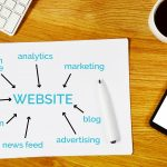 How to Increase Traffic and Sales with Online Marketing